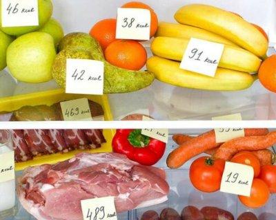 Скільки калорій потрібно споживати в день, щоб схуднути